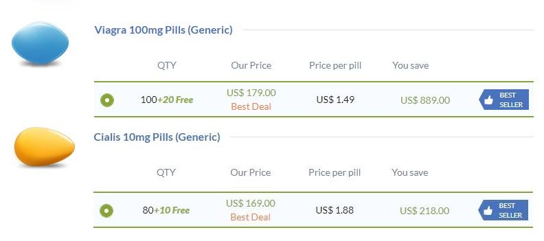 quickshippills drugs price