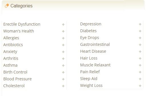 Pharmacy categories