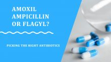 Picking the right antibiotics: Amoxil, Ampicillin or Flagyl?